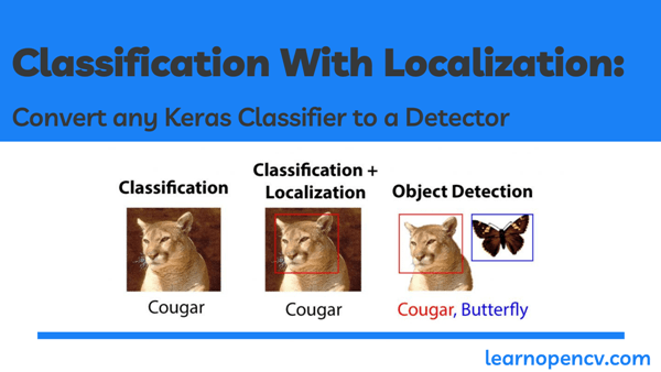 (LearnOpenCV) Classification with Localization: Convert any Keras Classifier to a Detector